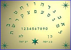 イスラエル版コックリさん